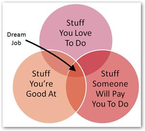 jobul-ideal